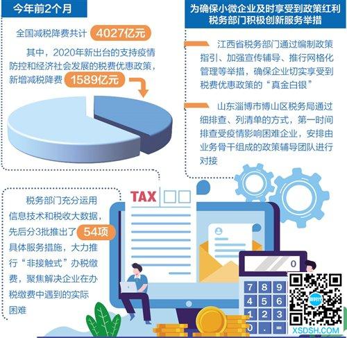 中国减税降费政策连续精准有力